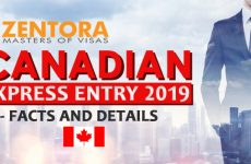 Canada Permanent Residence through Express Entry system